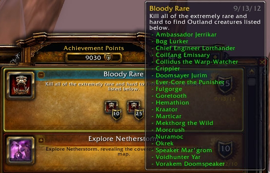 Bloody Rare, Indeed